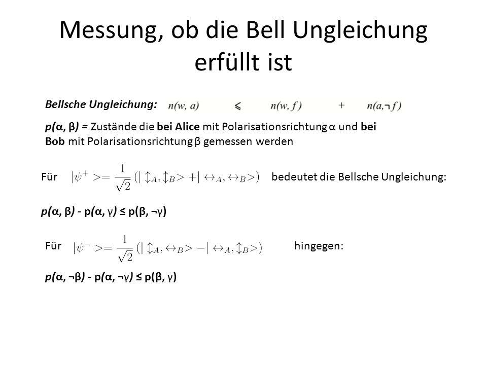 Messung, ob die Bell Ungleichung erfüllt ist