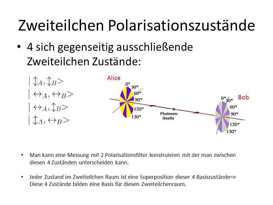 Zweiteilchen Polarisationszustände