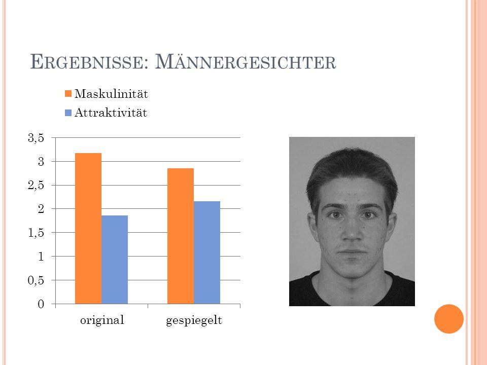Ergebnisse: Männergesichter