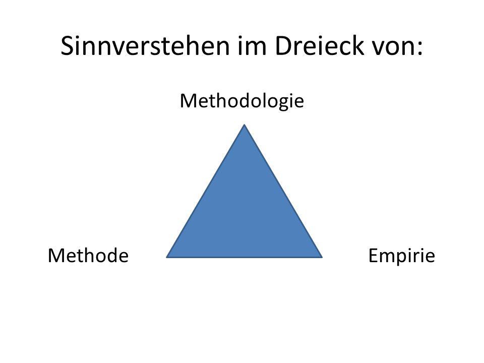 Sinnverstehen im Dreieck von: