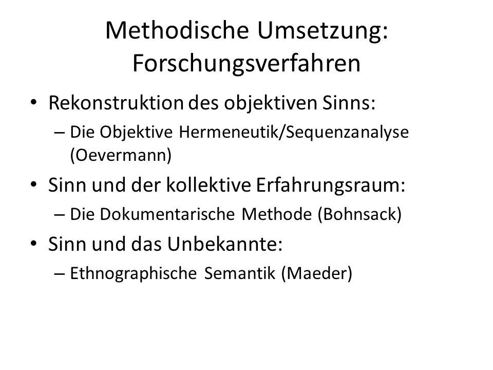 Methodische Umsetzung: Forschungsverfahren