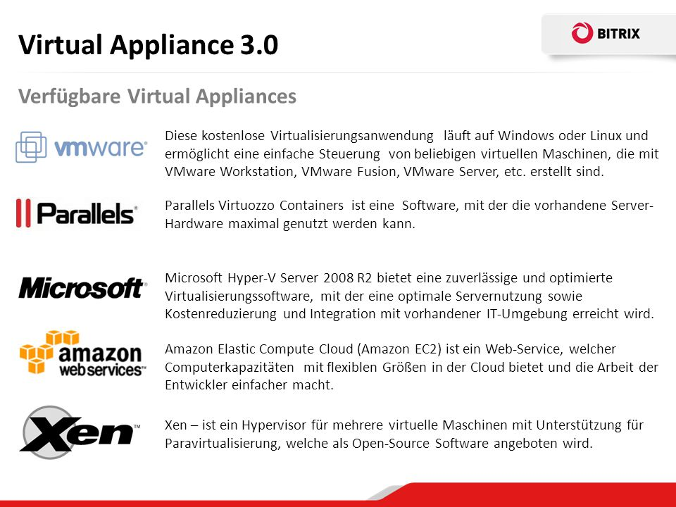 Virtual Appliance 3.0 Verfügbare Virtual Appliances