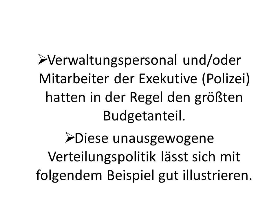 Verwaltungspersonal und/oder Mitarbeiter der Exekutive (Polizei) hatten in der Regel den größten Budgetanteil.