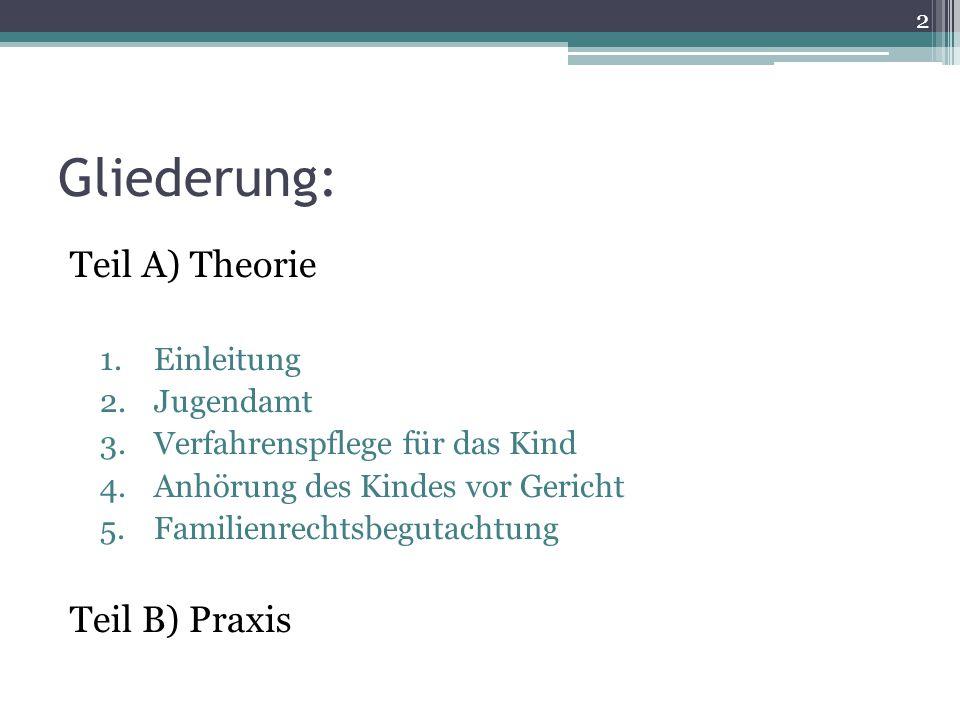 Gliederung: Teil A) Theorie Teil B) Praxis Einleitung Jugendamt