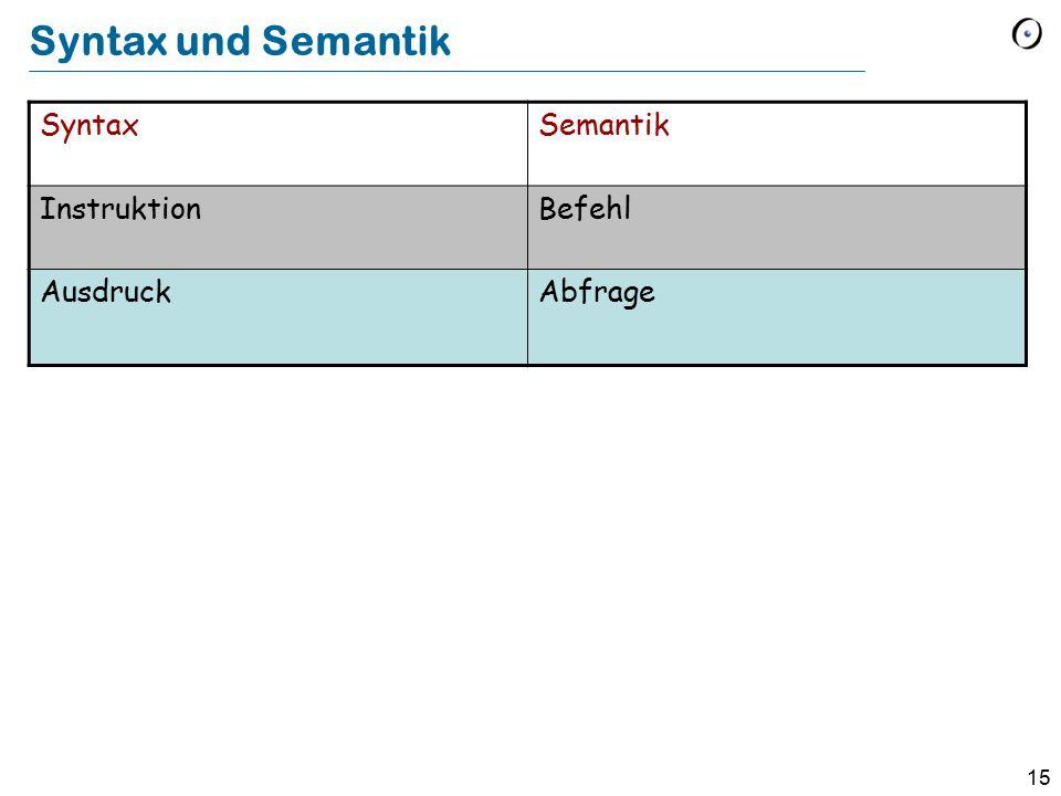 Syntax und Semantik Syntax Semantik Instruktion Befehl Ausdruck