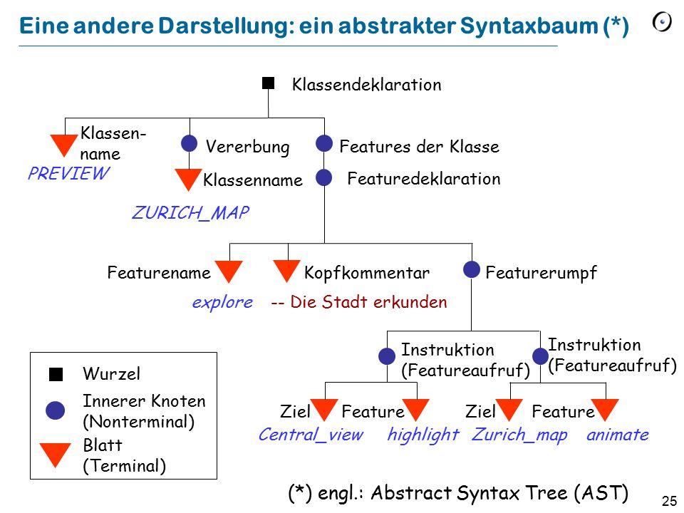 Eine andere Darstellung: ein abstrakter Syntaxbaum (*)