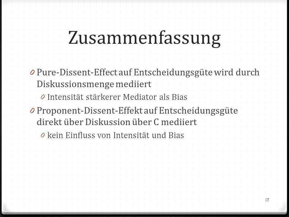 Zusammenfassung Pure-Dissent-Effect auf Entscheidungsgüte wird durch Diskussionsmenge mediiert. Intensität stärkerer Mediator als Bias.