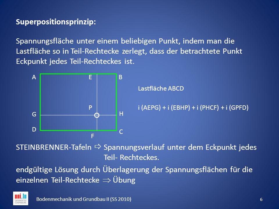 Bodenmechanik und Grundbau II (SS 2010)