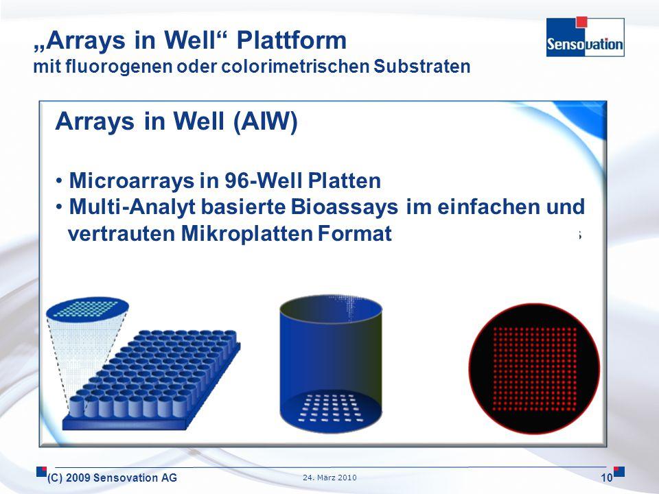 """""""Arrays in Well Plattform mit fluorogenen oder colorimetrischen Substraten"""