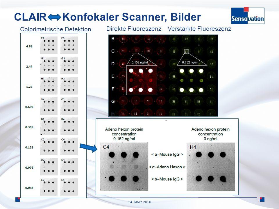 CLAIR Konfokaler Scanner, Bilder