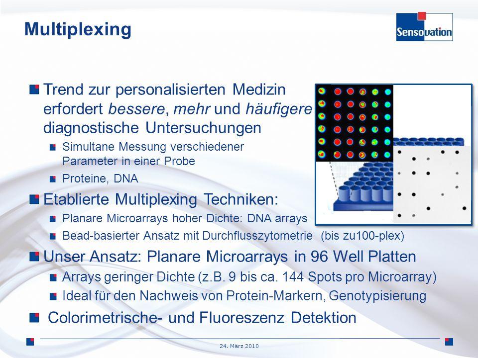Multiplexed Diagnostics