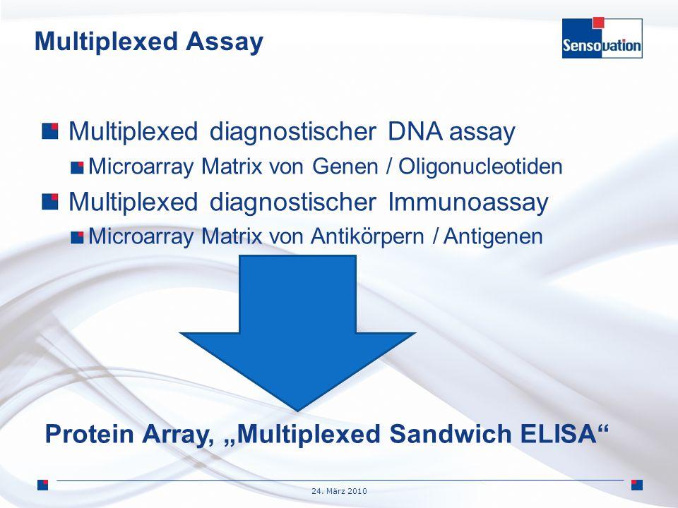 Multiplexed diagnostischer DNA assay