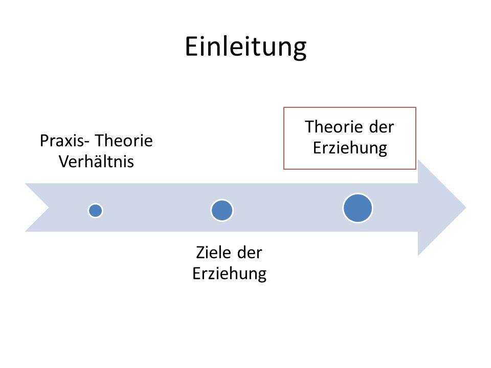 Praxis- Theorie Verhältnis