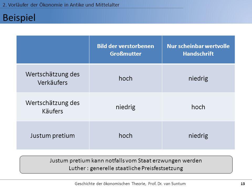 2. Vorläufer der Ökonomie in Antike und Mittelalter