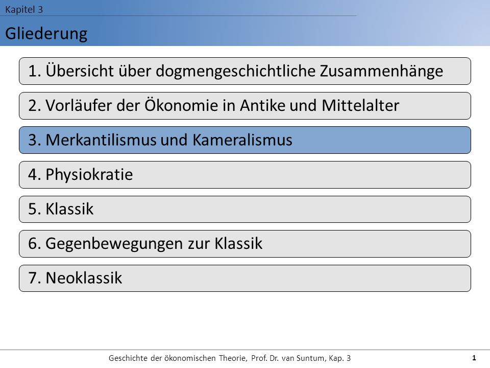 Geschichte der ökonomischen Theorie, Prof. Dr. van Suntum, Kap. 3