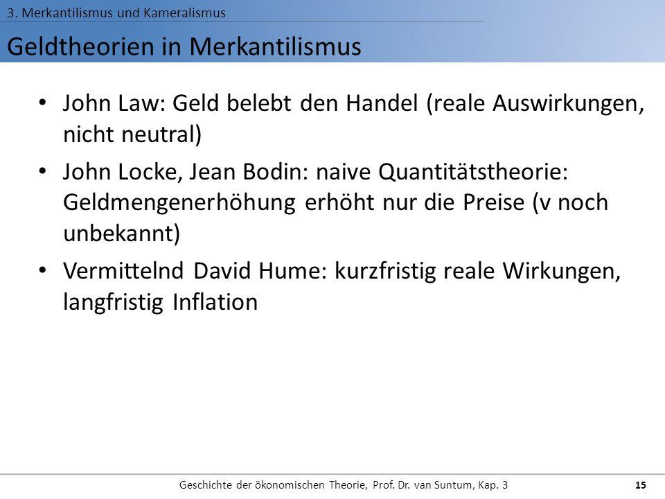 Geldtheorien in Merkantilismus