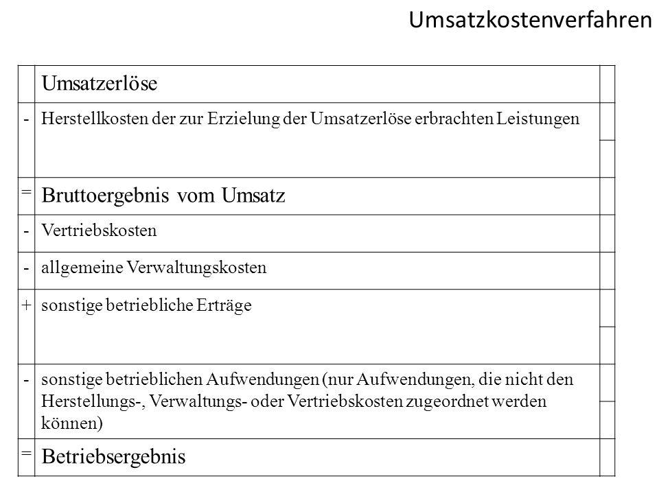 Umsatzkostenverfahren