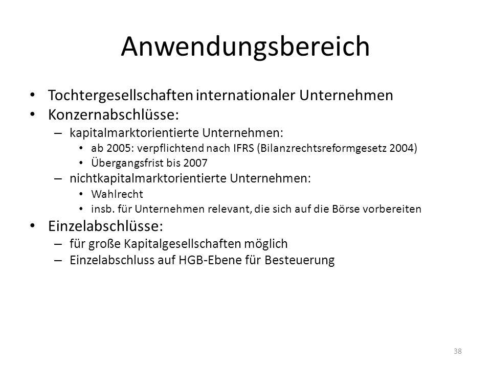 Anwendungsbereich Tochtergesellschaften internationaler Unternehmen