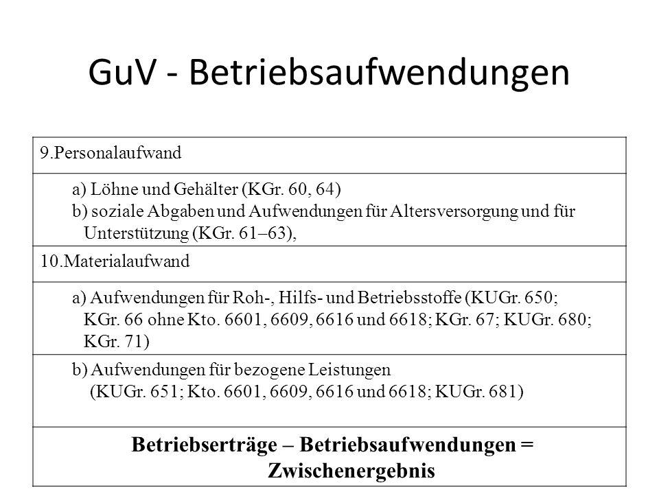 GuV - Betriebsaufwendungen