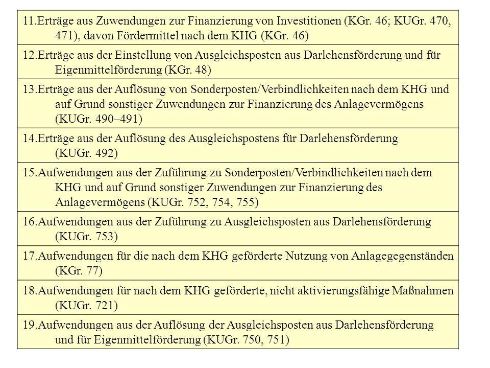 11. Erträge aus Zuwendungen zur Finanzierung von Investitionen (KGr