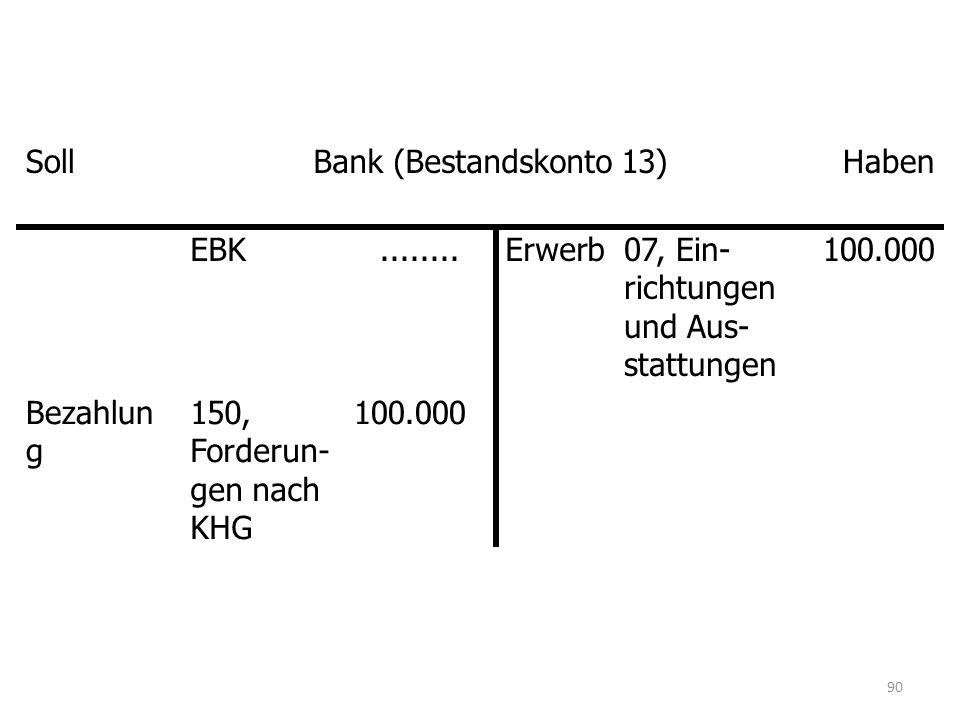 Soll Bank (Bestandskonto 13) Haben. EBK. ........ Erwerb. 07, Ein-richtungen und Aus-stattungen.