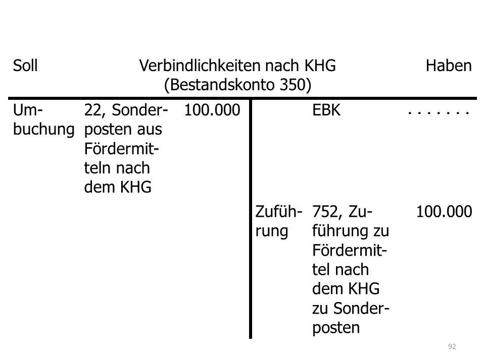 Verbindlichkeiten nach KHG (Bestandskonto 350)