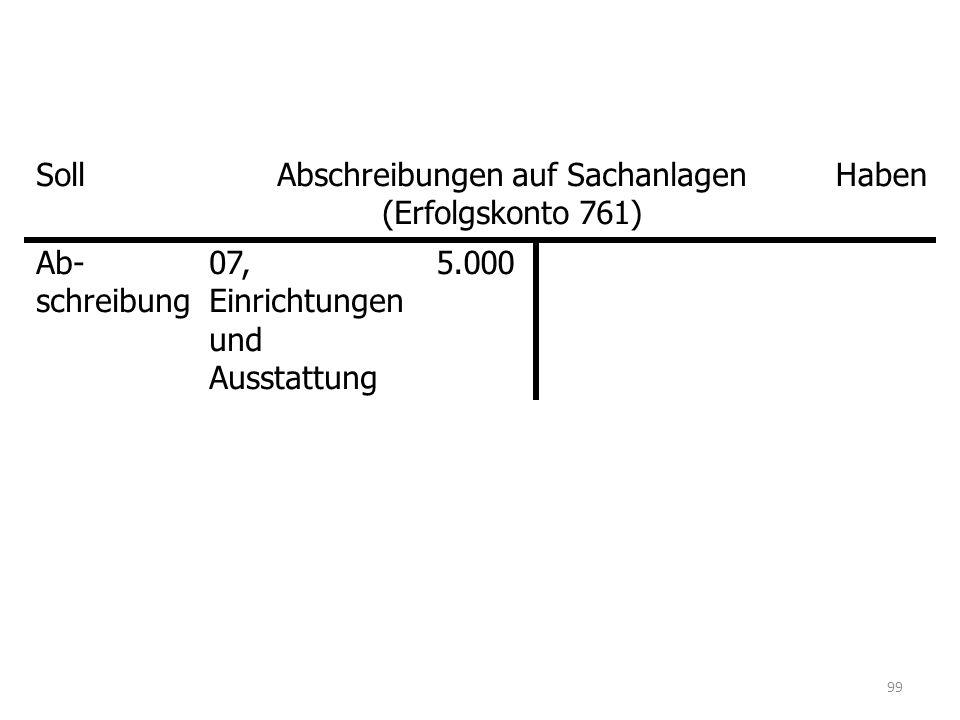Abschreibungen auf Sachanlagen (Erfolgskonto 761)