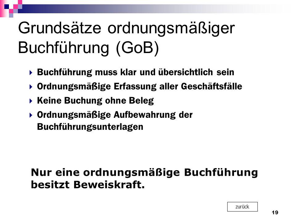 Grundsätze ordnungsmäßiger Buchführung (GoB)
