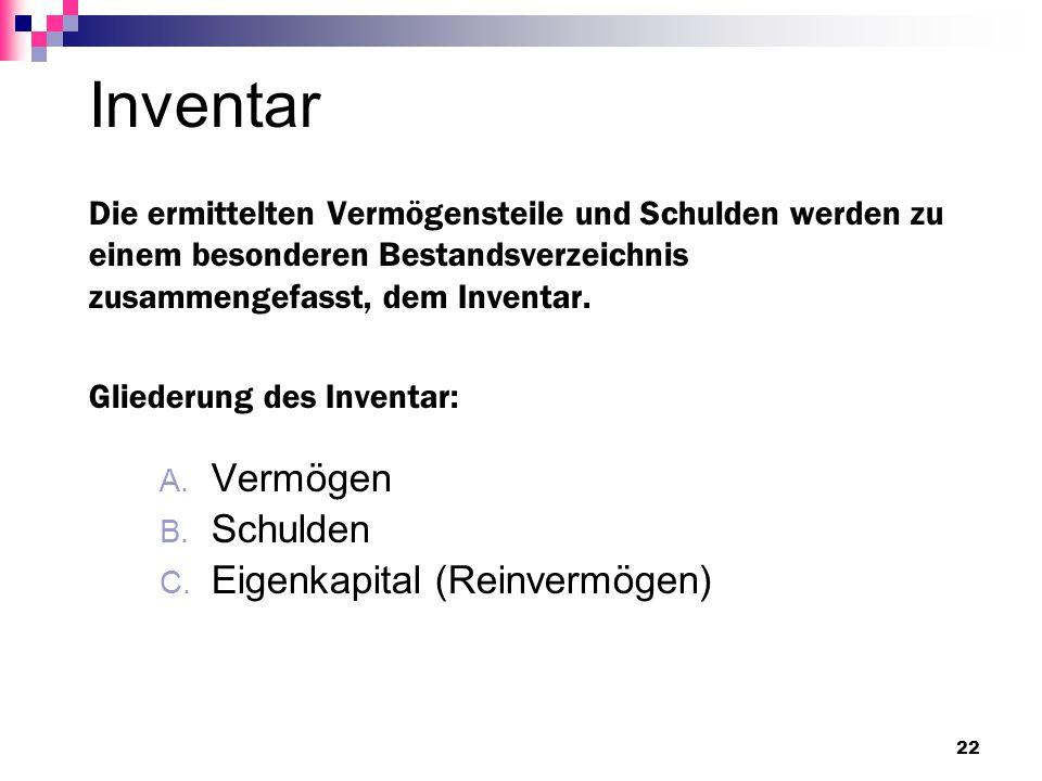 Inventar Vermögen Schulden Eigenkapital (Reinvermögen)