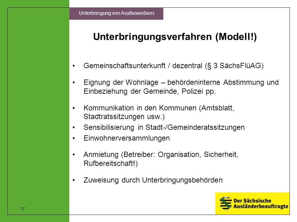 Unterbringungsverfahren (Modell!)