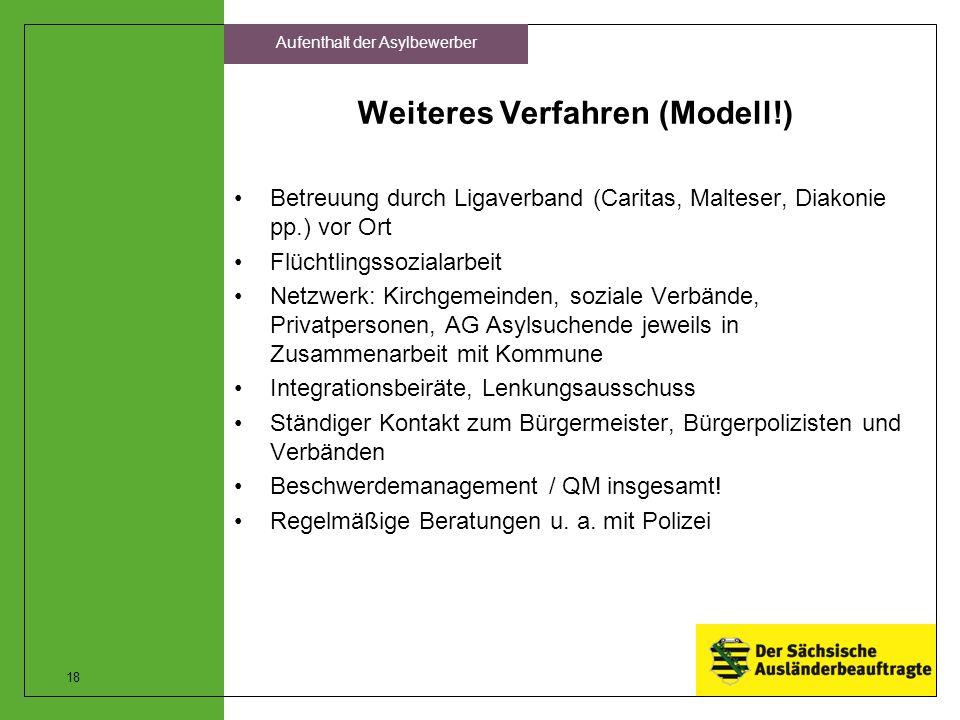 Weiteres Verfahren (Modell!)