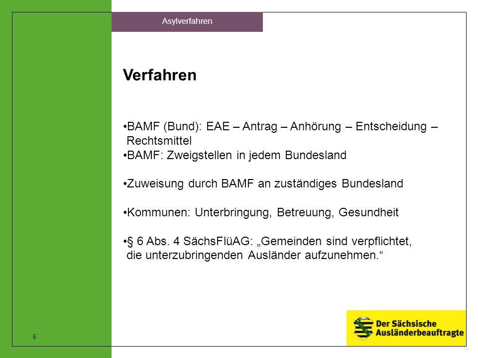 Asylverfahren Verfahren. BAMF (Bund): EAE – Antrag – Anhörung – Entscheidung – Rechtsmittel. BAMF: Zweigstellen in jedem Bundesland.