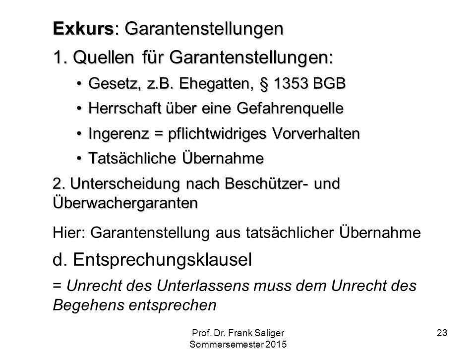 Prof. Dr. Frank Saliger Sommersemester 2015
