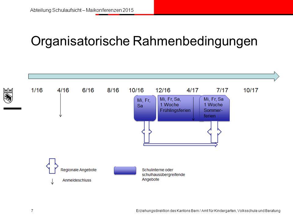 Organisatorische Rahmenbedingungen