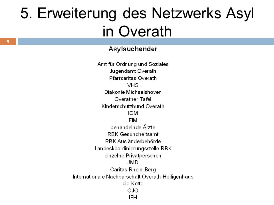 5. Erweiterung des Netzwerks Asyl in Overath