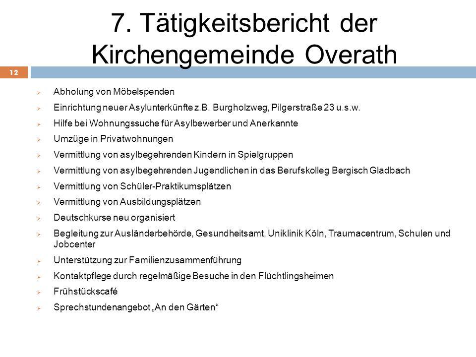 7. Tätigkeitsbericht der Kirchengemeinde Overath