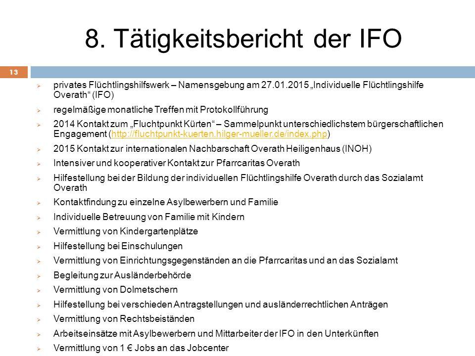 8. Tätigkeitsbericht der IFO