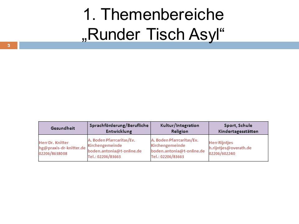 """1. Themenbereiche """"Runder Tisch Asyl"""
