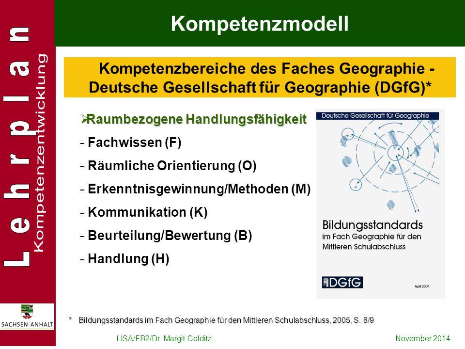Kompetenzmodell Raumbezogene Handlungsfähigkeit - Fachwissen (F)