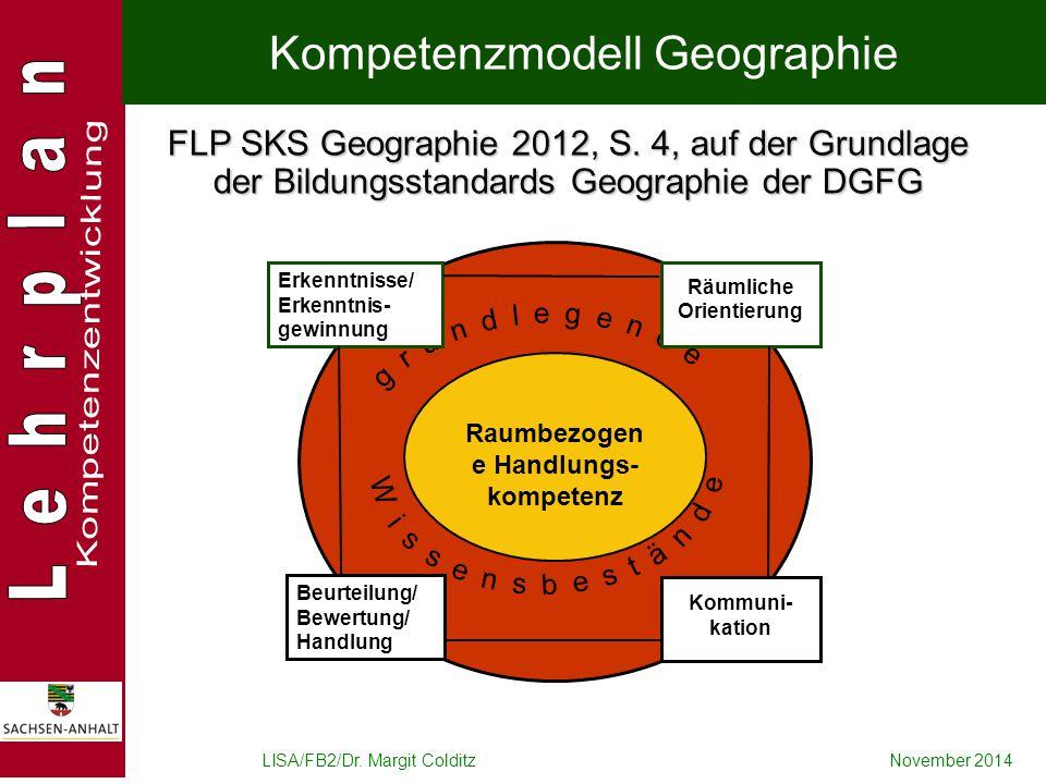 Räumliche Orientierung Raumbezogene Handlungs-kompetenz