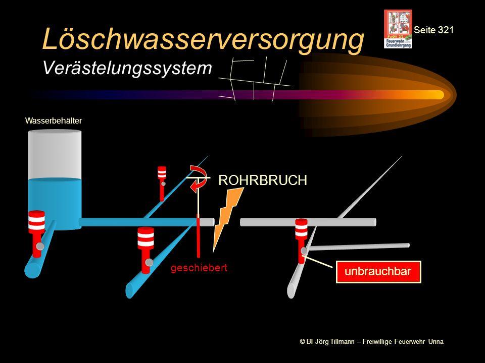 Löschwasserversorgung Verästelungssystem