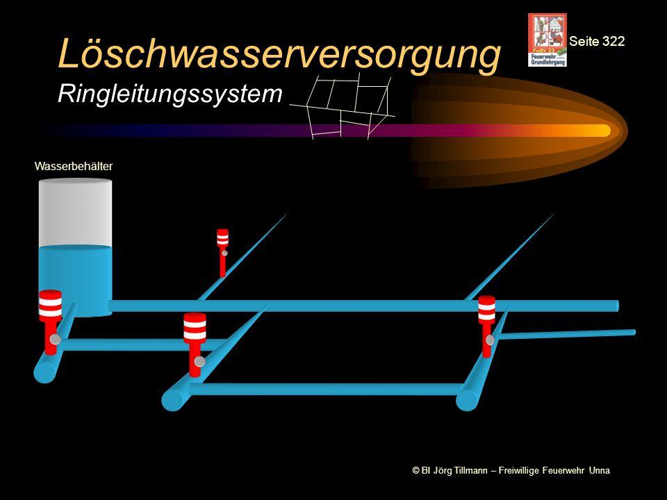 Löschwasserversorgung Ringleitungssystem