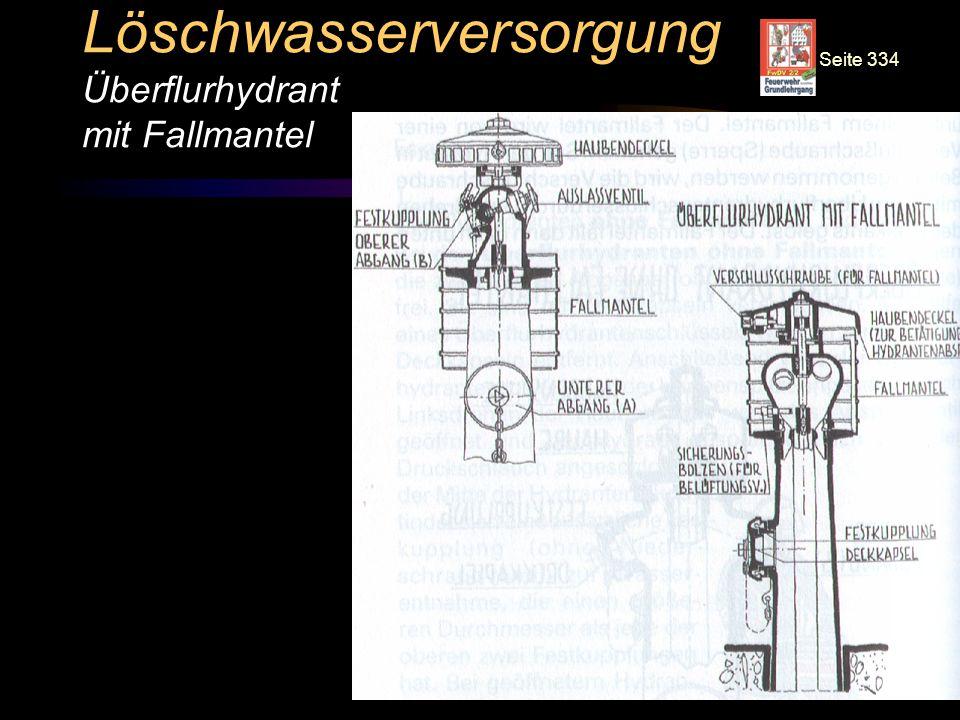 Löschwasserversorgung Überflurhydrant mit Fallmantel