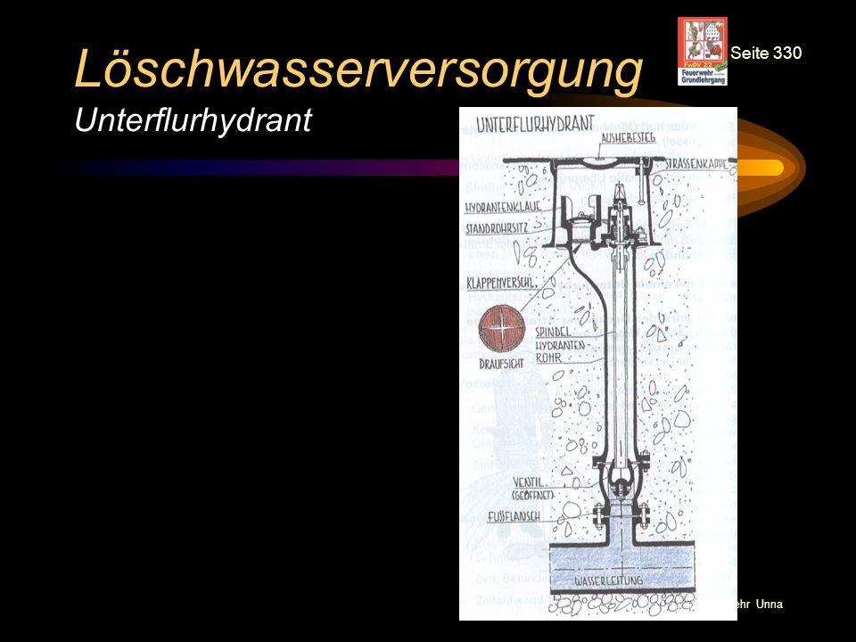Löschwasserversorgung Unterflurhydrant