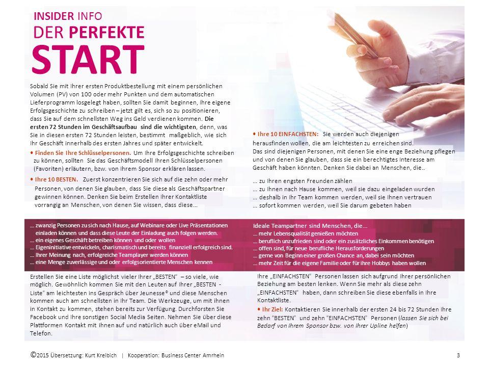 START DER PERFEKTE INSIDER INFO