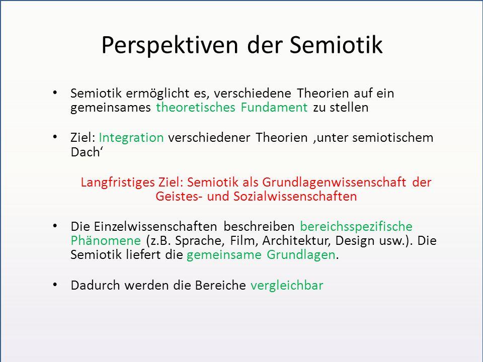 Perspektiven der Semiotik
