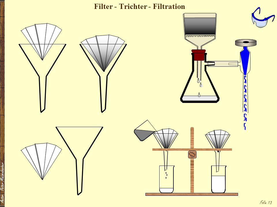 Filter - Trichter - Filtration