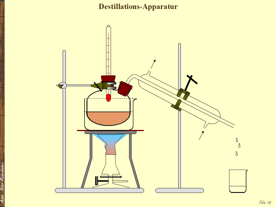 Destillations-Apparatur