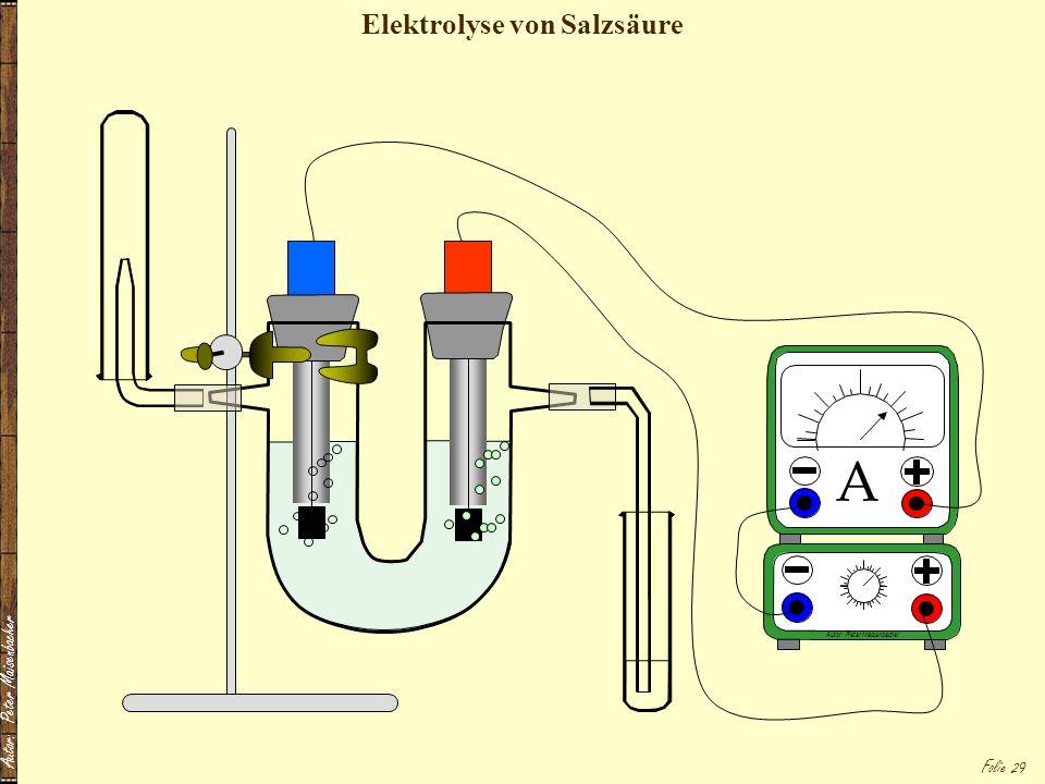 Elektrolyse von Salzsäure