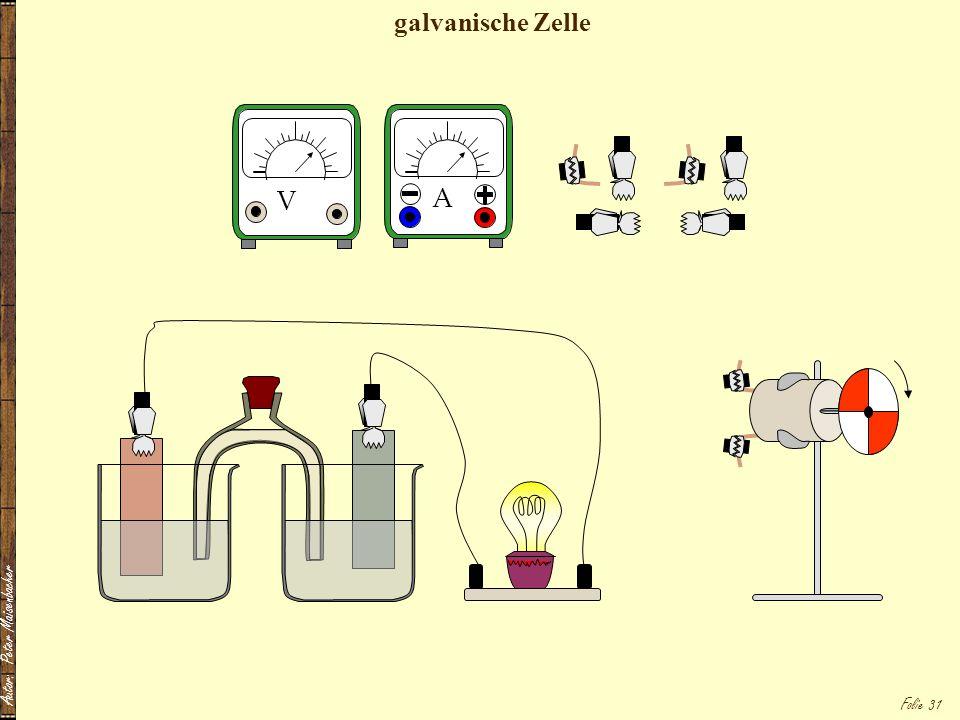 galvanische Zelle V A Autor: Peter Maisenbacher
